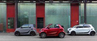 SMART INTRODUCED THREE UPDATED MODELS